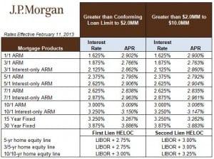 Atlanta Mortgage Rates